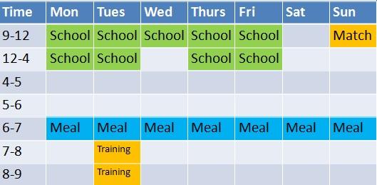 Study Timetable step 1