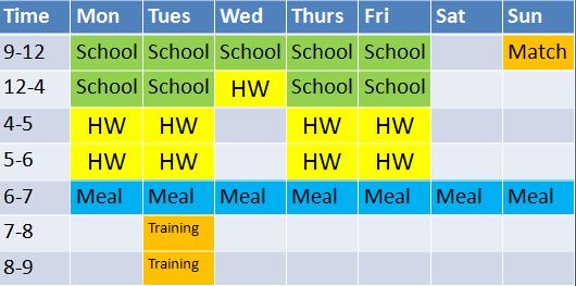 Study Timetable step 2