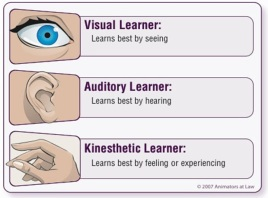 learning-style
